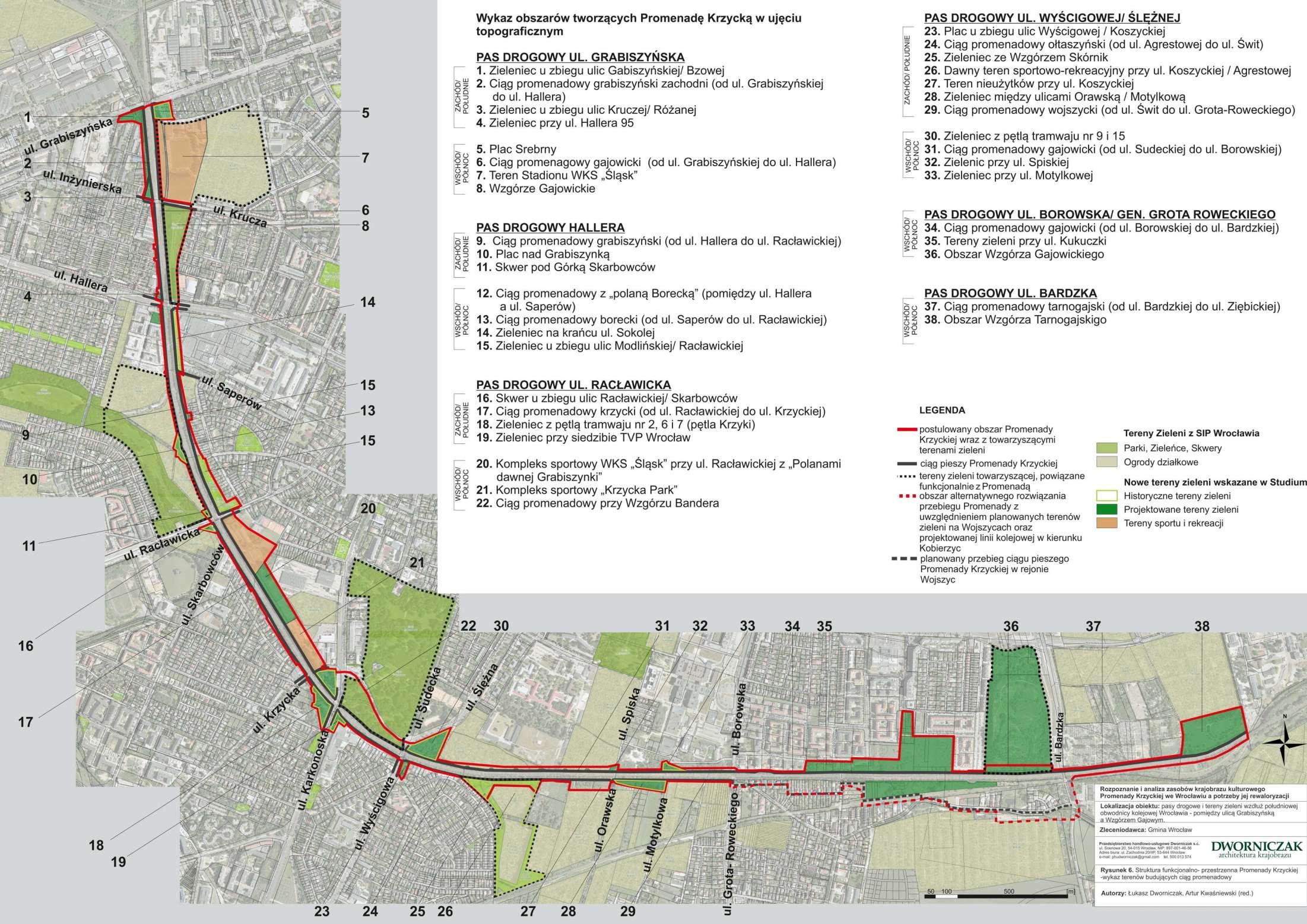 Rysunek 6. Struktura funkcjonalno-przestrzenna Promenady Krzyckiej – wykaz terenów budujących ciąg promenadowy.